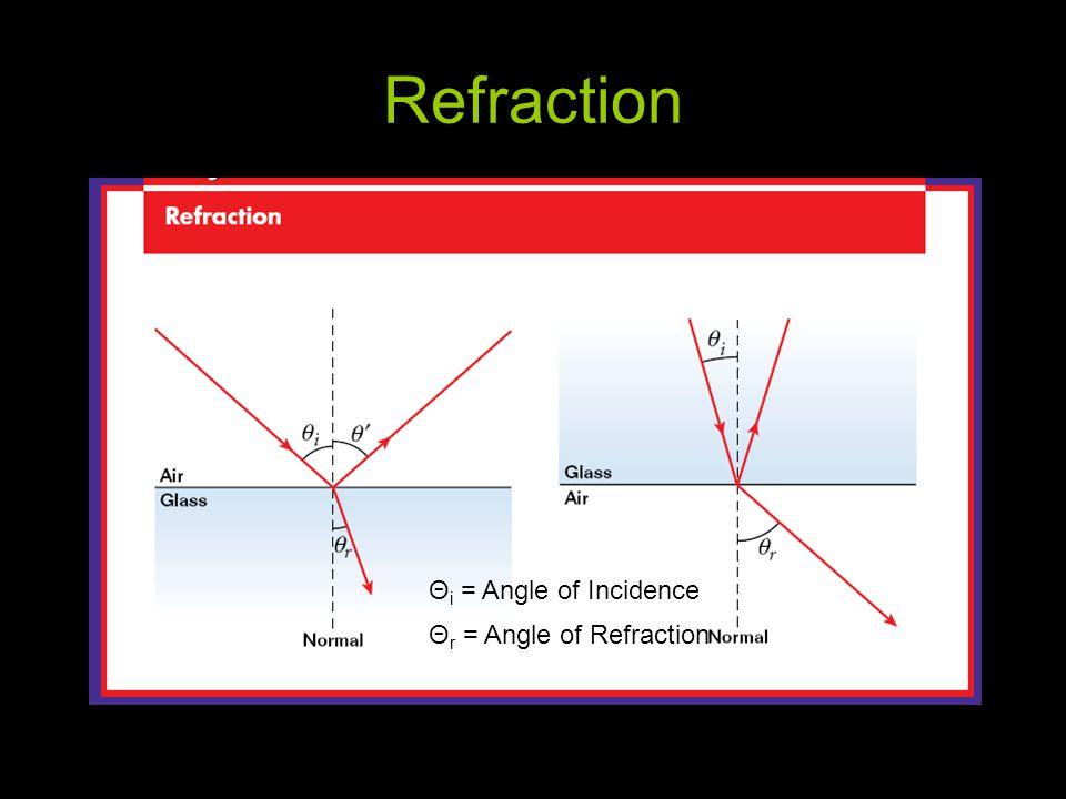 Refraction Θ r = Angle of Refraction Θ i = Angle of Incidence