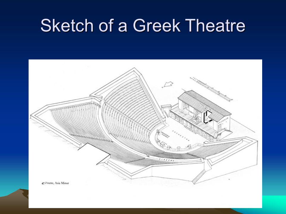 Sketch of a Greek Theatre