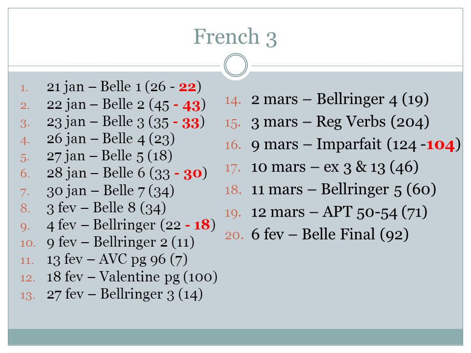 French 3 1. 21 jan – Belle 1 (26 - 22) 2. 22 jan – Belle 2 (45 - 43) 3.
