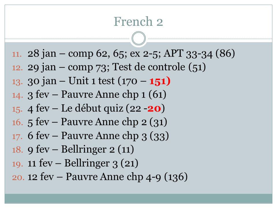 French 2 11. 28 jan – comp 62, 65; ex 2-5; APT 33-34 (86) 12.