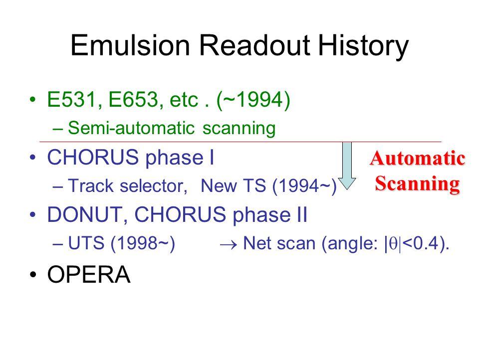 Emulsion Readout History E531, E653, etc. (~1994) –Semi-automatic scanning CHORUS phase I –Track selector, New TS (1994~) DONUT, CHORUS phase II –UTS