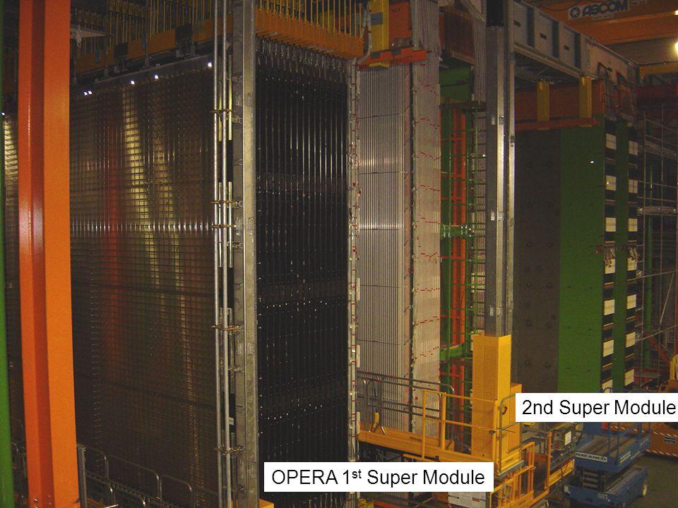 OPERA 1 st Super Module 2nd Super Module