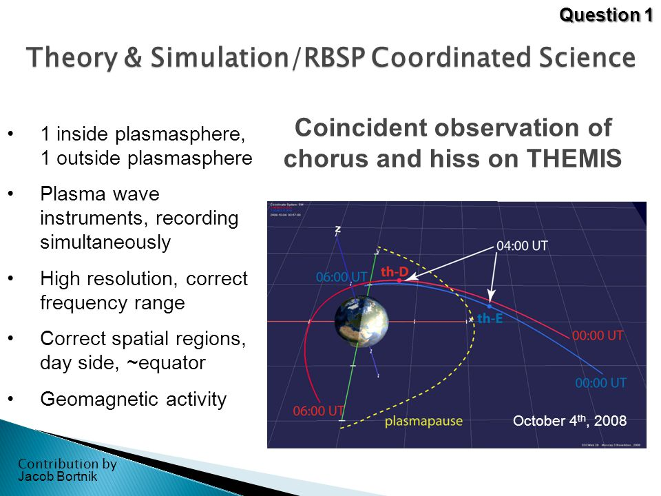 Coincident observation of chorus and hiss on THEMIS 1 inside plasmasphere, 1 outside plasmasphere Plasma wave instruments, recording simultaneously High resolution, correct frequency range Correct spatial regions, day side, ~equator Geomagnetic activity October 4 th, 2008 Contribution by Jacob Bortnik Question 1 Theory & Simulation/RBSP Coordinated Science