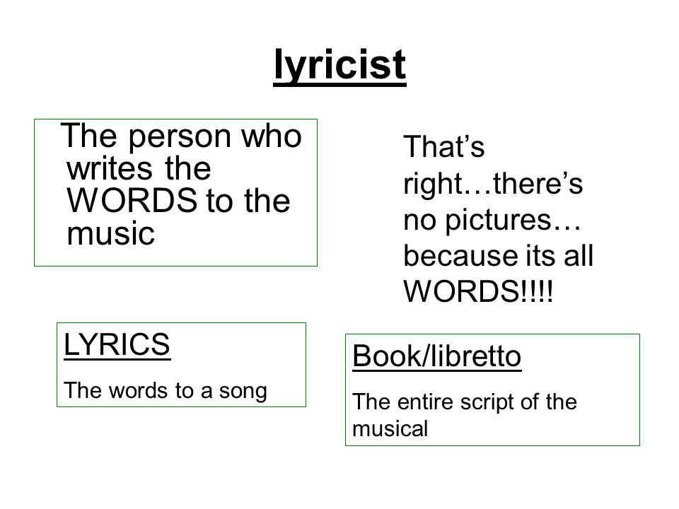 lyricist The person who writes the WORDS to the music That's right…there's no pictures… because its all WORDS!!!.