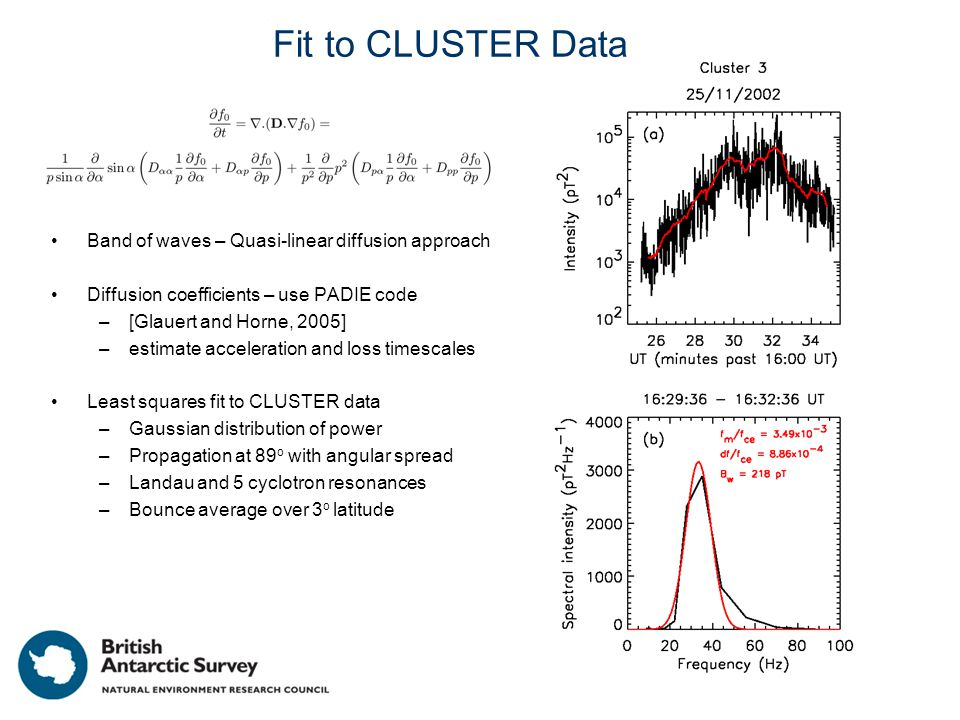 Fit to CLUSTER Data Band of waves – Quasi-linear diffusion approach Diffusion coefficients – use PADIE code –[Glauert and Horne, 2005] –estimate acceleration and loss timescales Least squares fit to CLUSTER data –Gaussian distribution of power –Propagation at 89 o with angular spread –Landau and 5 cyclotron resonances –Bounce average over 3 o latitude