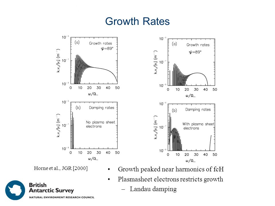 Growth Rates Growth peaked near harmonics of fcH Plasmasheet electrons restricts growth –Landau damping Horne et al., JGR [2000]