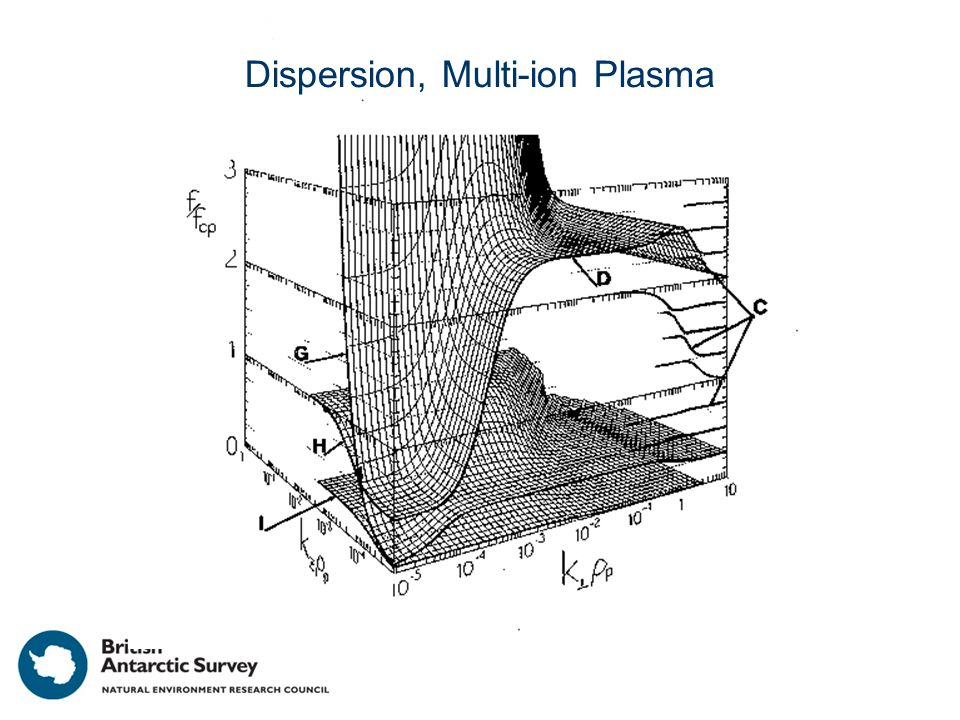 Dispersion, Multi-ion Plasma