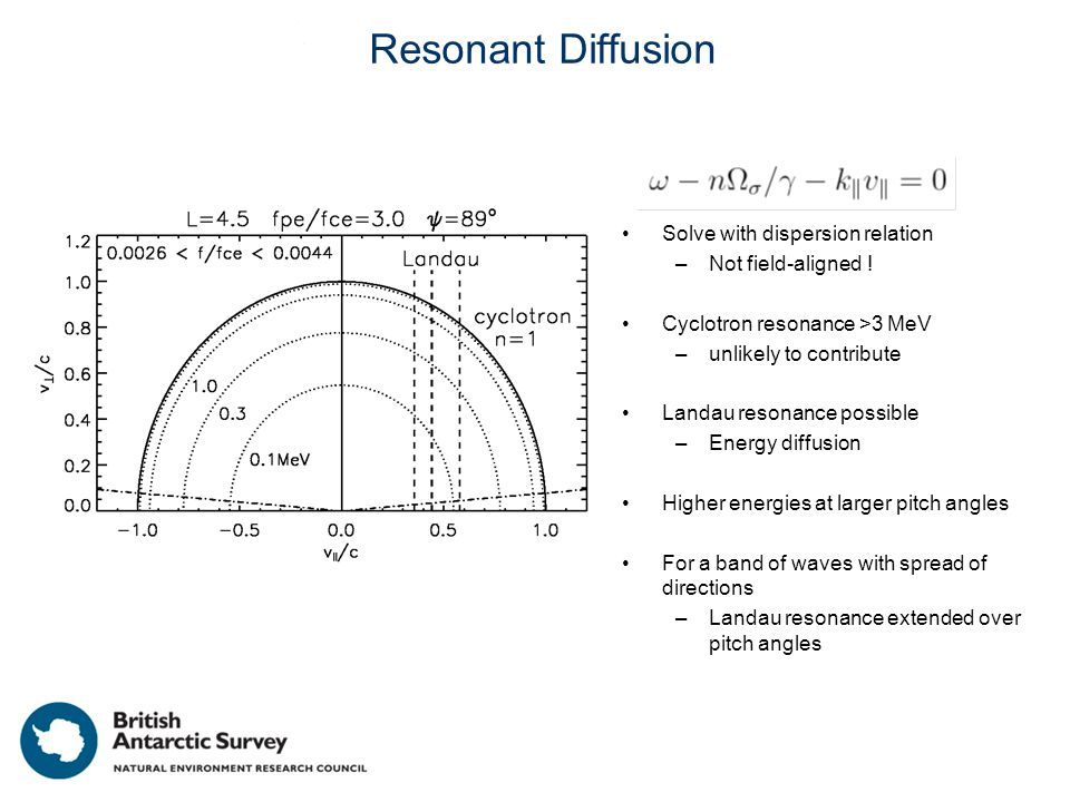 Resonant Diffusion Solve with dispersion relation –Not field-aligned .