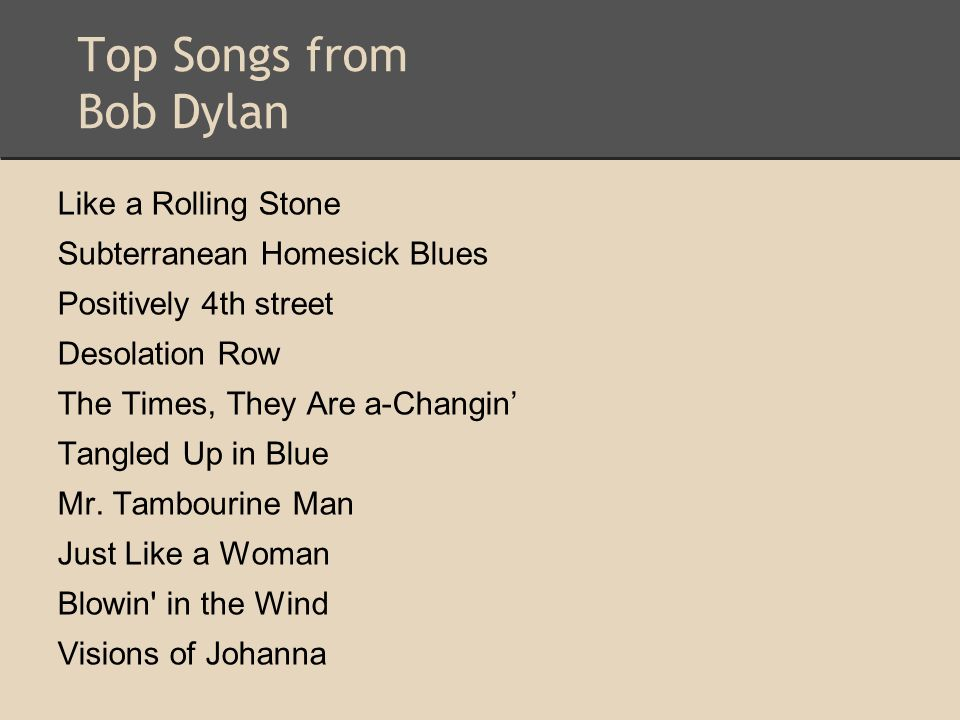 Top Songs from Bob Dylan Like a Rolling Stone Subterranean Homesick Blues Positively 4th street Desolation Row The Times, They Are a-Changin' Tangled