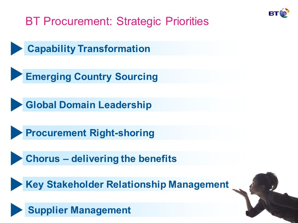 Capability Transformation Emerging Country Sourcing Global Domain Leadership Chorus – delivering the benefits Key Stakeholder Relationship Management