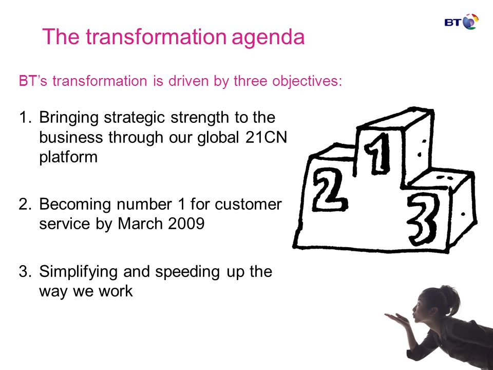 The transformation agenda 1.Bringing strategic strength to the business through our global 21CN platform 2.Becoming number 1 for customer service by M