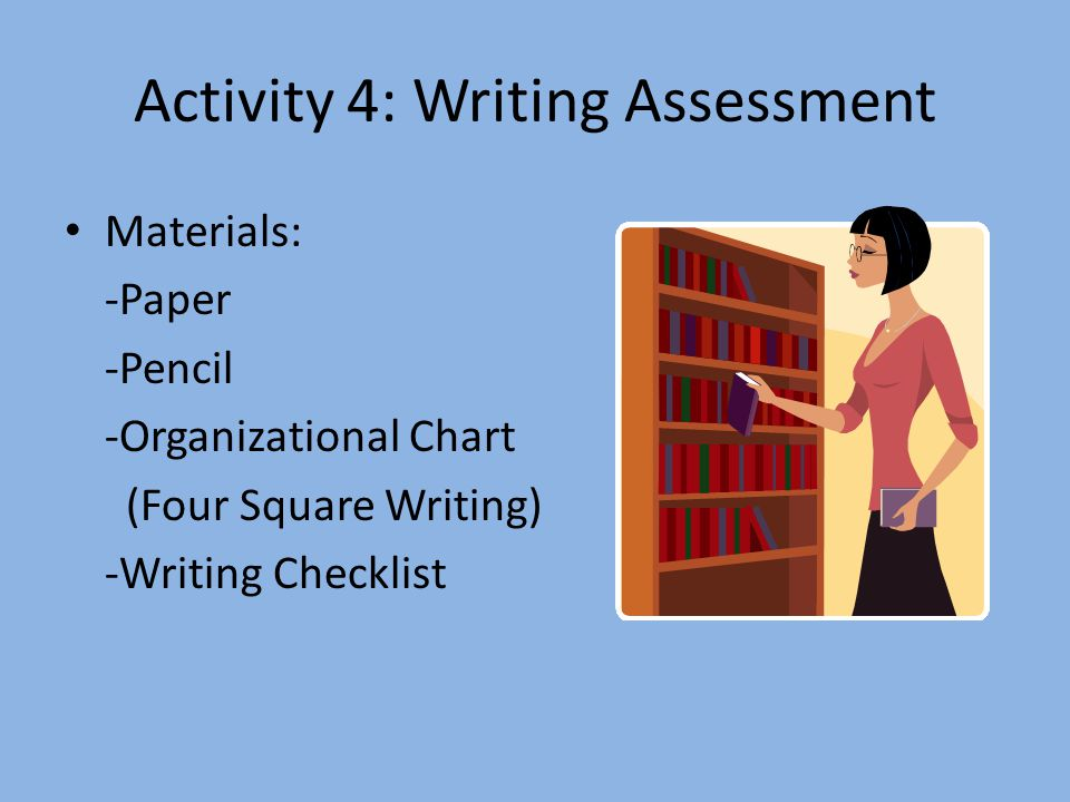Activity 4: Writing Assessment Materials: -Paper -Pencil -Organizational Chart (Four Square Writing) -Writing Checklist