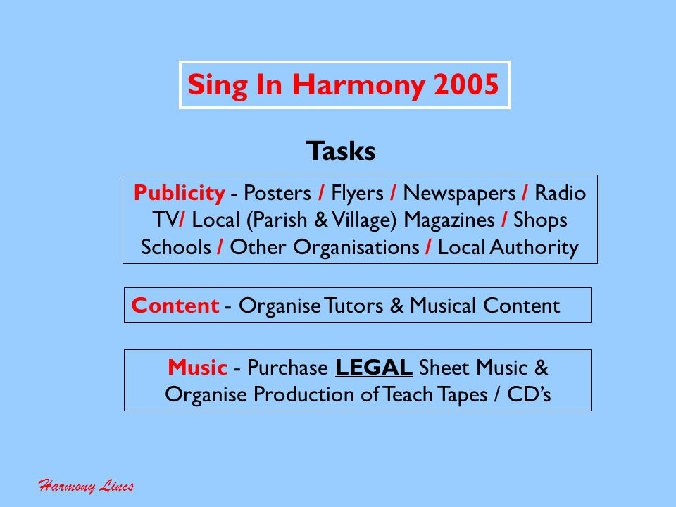Sing In Harmony 2005 Development Team Harmony Lincs The Exec Committee + Always Volunteer Only When Asked Last to Arrive First to Leave