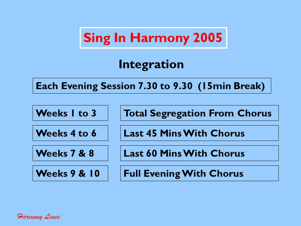 Sing In Harmony 2005 Welcome Pack - Wk 2 Harmony Lincs Course Songs x 2 Sheet Music (Legal) Learning Media CD (Once again, all 4 parts) Handout for the week