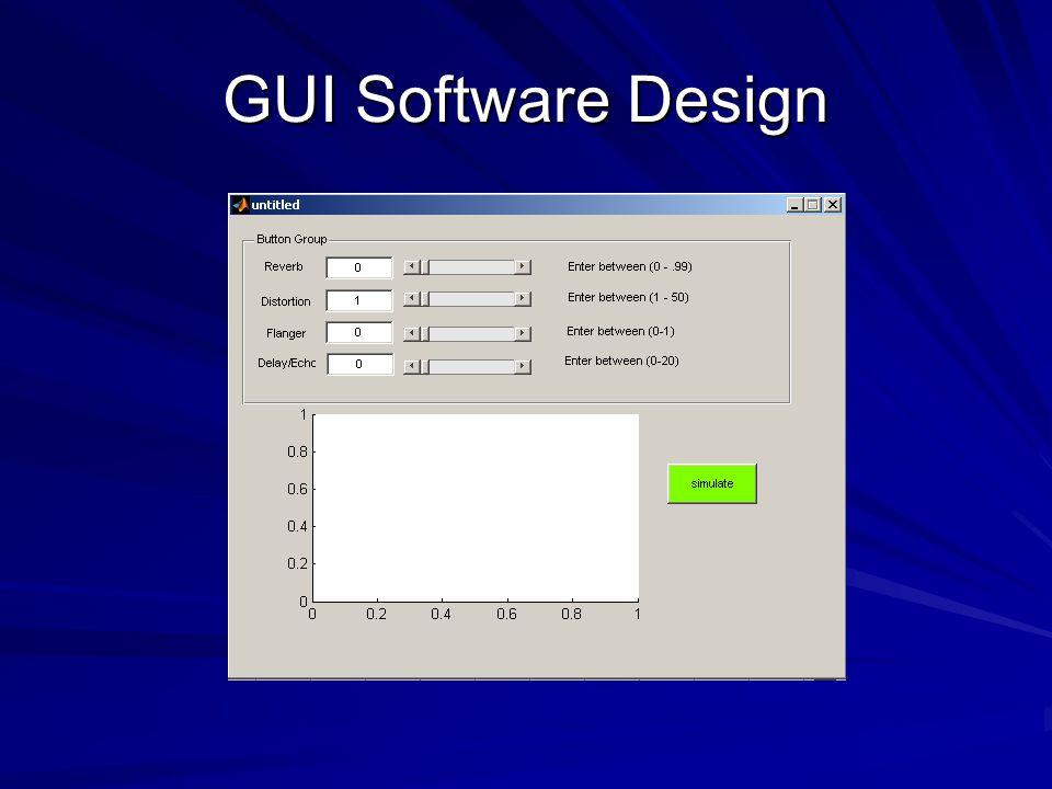 GUI Software Design