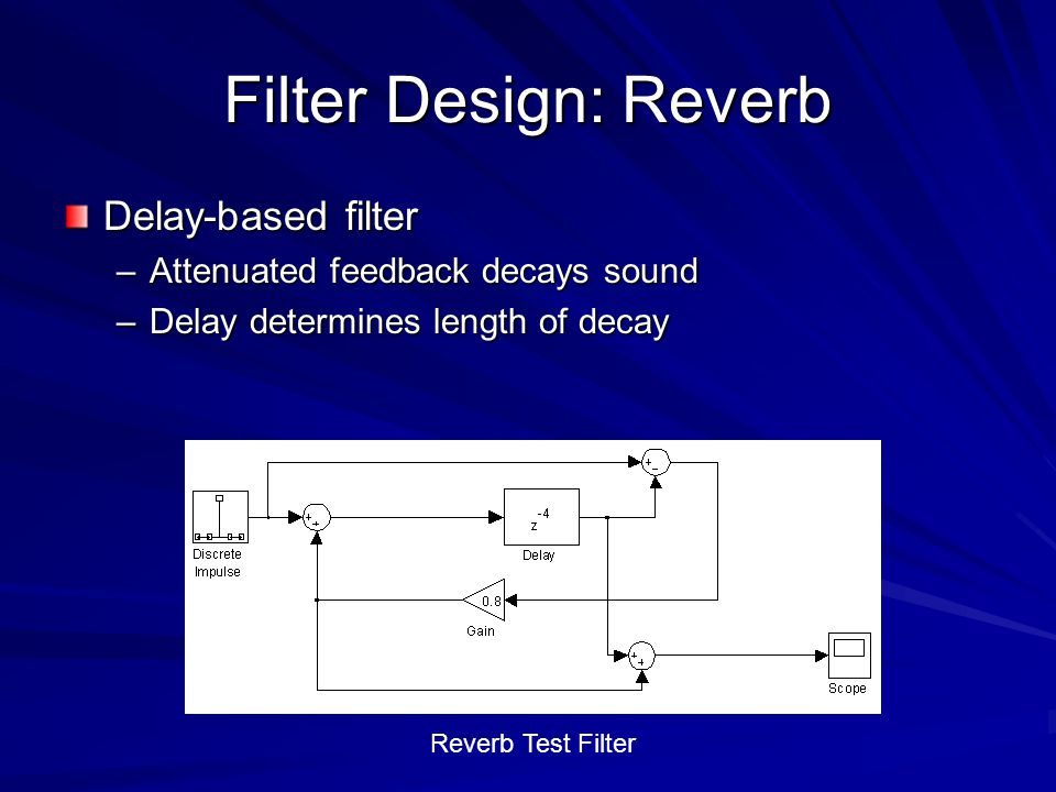 Filter Design: Reverb Delay-based filter –Attenuated feedback decays sound –Delay determines length of decay Reverb Test Filter