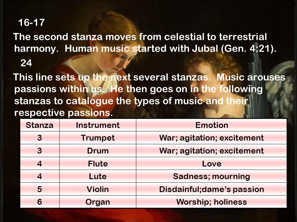 16-17 The second stanza moves from celestial to terrestrial harmony.