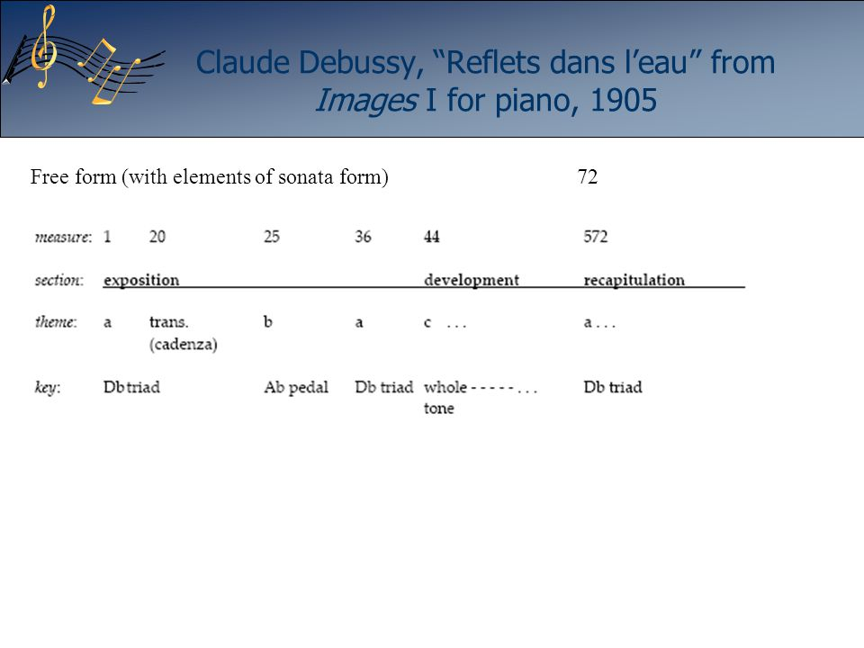 "Claude Debussy, ""Reflets dans l'eau"" from Images I for piano, 1905 Free form (with elements of sonata form) 72"