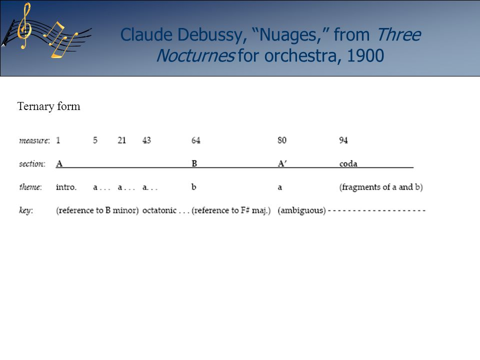 "Claude Debussy, ""Nuages,"" from Three Nocturnes for orchestra, 1900 Ternary form"