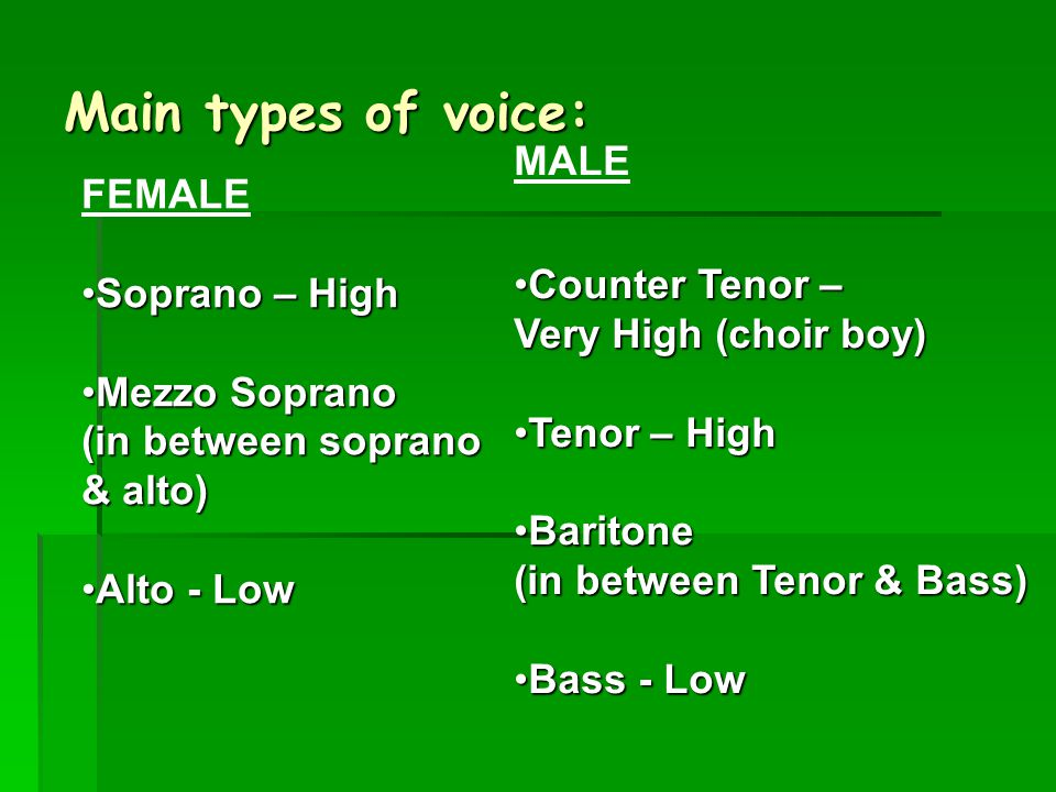 Main types of voice: FEMALE Soprano – HighSoprano – High Mezzo SopranoMezzo Soprano (in between soprano & alto) Alto - LowAlto - Low MALE Counter Tenor –Counter Tenor – Very High (choir boy) Tenor – HighTenor – High BaritoneBaritone (in between Tenor & Bass) Bass - LowBass - Low