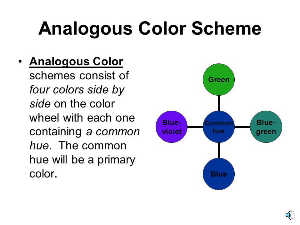 Analogous Color Scheme Analogous Color schemes consist of four colors side by side on the color wheel with each one containing a common hue.