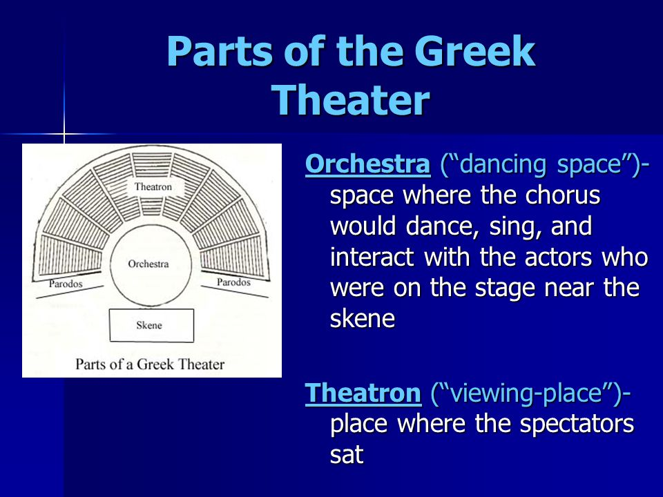"Parts of the Greek Theater Orchestra (""dancing space"")- space where the chorus would dance, sing, and interact with the actors who were on the stage n"