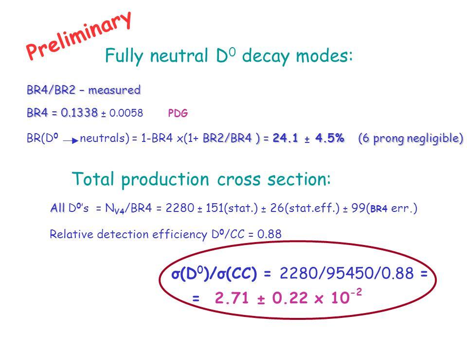 σ(D 0 )/σ(CC) = 2280/95450/0.88 = = 2.71 ± 0.22 x 10 -2 Fully neutral D 0 decay modes: BR4/BR2 – measured BR4 = 0.1338 BR4 = 0.1338 ± 0.0058 PDG BR2/BR4 ) = 24.1 4.5% (6 prong negligible) BR(D 0 neutrals) = 1-BR4 x(1+ BR2/BR4 ) = 24.1 ± 4.5% (6 prong negligible) Total production cross section: All All D 0 's = N V4 /BR4 = 2280 ± 151(stat.) ± 26(stat.eff.) ± 99( BR4 err.