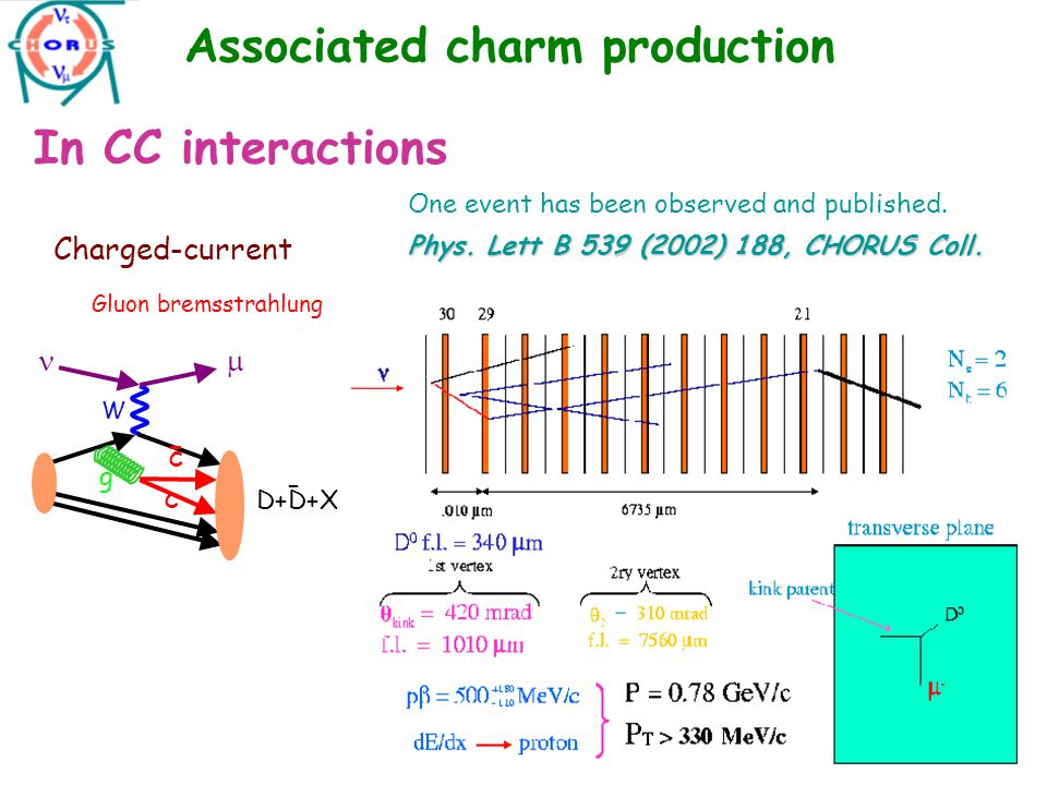 Associated charm production Charged-current Gluon bremsstrahlung c – c W g  D+D+X – One event has been observed and published.