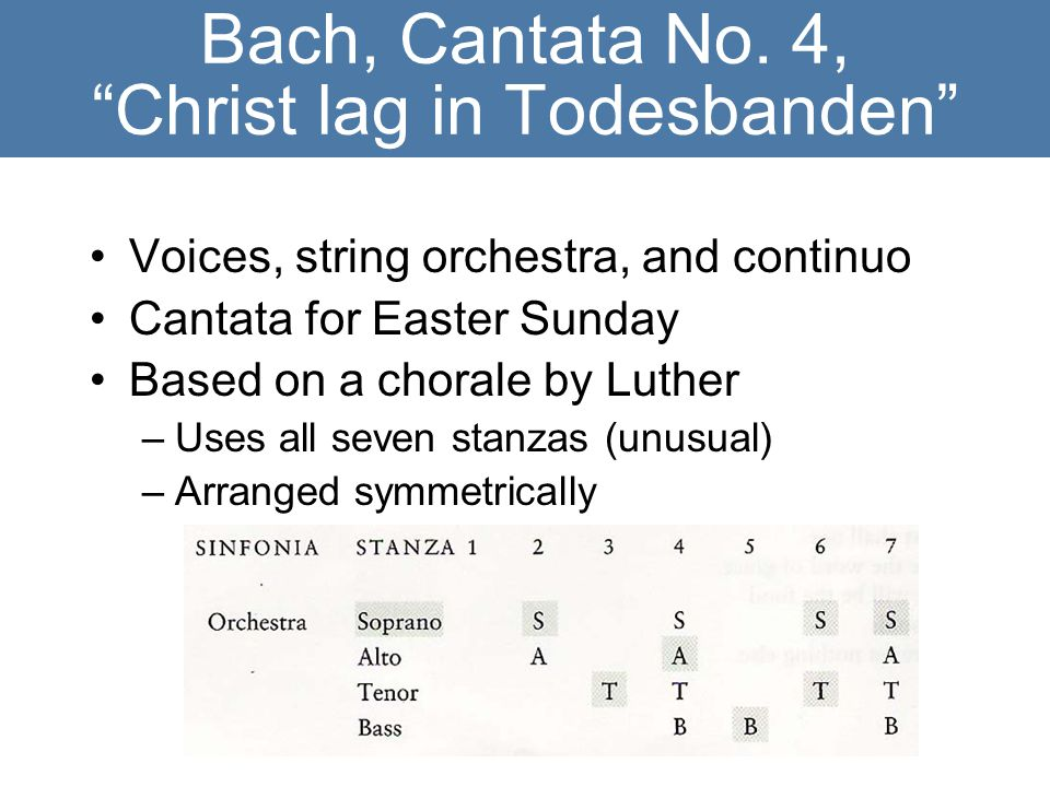 "Bach, Cantata No. 4, ""Christ lag in Todesbanden"" Voices, string orchestra, and continuo Cantata for Easter Sunday Based on a chorale by Luther –Uses a"