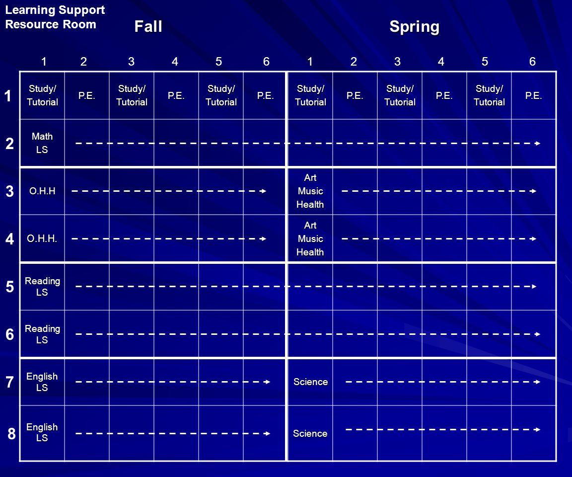 Fall Study/TutorialP.E.Study/TutorialP.E.Study/TutorialP.E.Study/TutorialP.E.Study/TutorialP.E.Study/TutorialP.E.