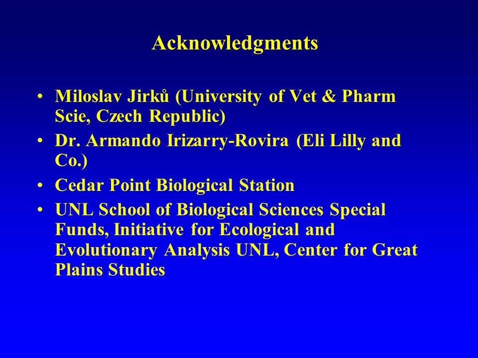 Acknowledgments Miloslav Jirků (University of Vet & Pharm Scie, Czech Republic) Dr.