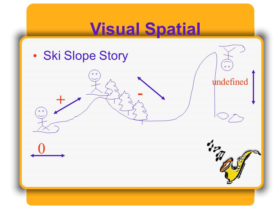 Ski Slope Story Visual Spatial 0 + - undefined