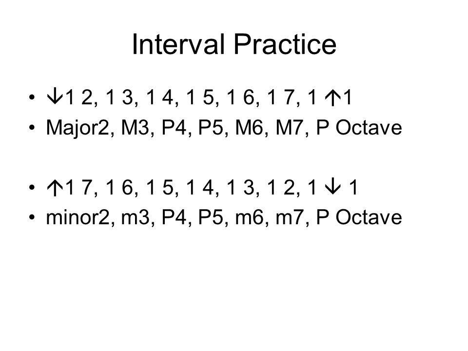 Interval Practice  1 2, 1 3, 1 4, 1 5, 1 6, 1 7, 1  1 Major2, M3, P4, P5, M6, M7, P Octave  1 7, 1 6, 1 5, 1 4, 1 3, 1 2, 1  1 minor2, m3, P4, P5, m6, m7, P Octave
