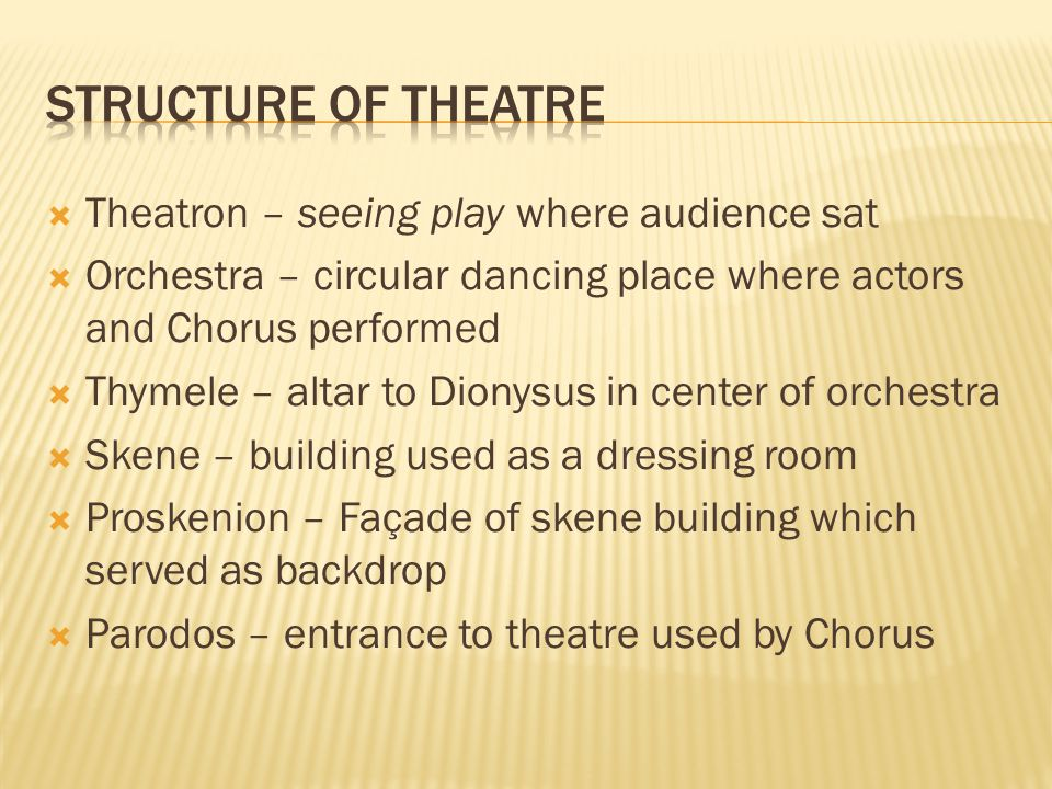  Theatron – seeing play where audience sat  Orchestra – circular dancing place where actors and Chorus performed  Thymele – altar to Dionysus in center of orchestra  Skene – building used as a dressing room  Proskenion – Façade of skene building which served as backdrop  Parodos – entrance to theatre used by Chorus