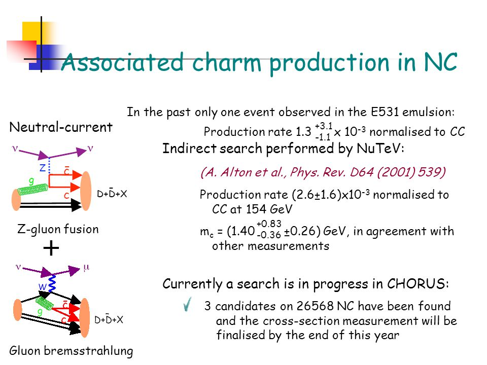 Associated charm production in NC Neutral-current Z-gluon fusion In the past only one event observed in the E531 emulsion: Currently a search is in progress in CHORUS: 3 candidates on 26568 NC have been found and the cross-section measurement will be finalised by the end of this year Production rate 1.3 x 10 -3 normalised to CC +3.1 -1.1 Indirect search performed by NuTeV: Production rate (2.6±1.6)x10 -3 normalised to CC at 154 GeV m c = (1.40 ±0.26) GeV, in agreement with other measurements +0.83 -0.36 (A.
