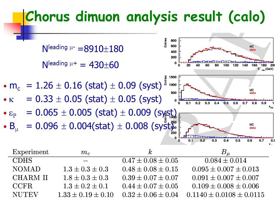 Chorus dimuon analysis result (calo)  m c = 1.26  0.16 (stat)  0.09 (syst)   = 0.33  0.05 (stat)  0.05 (syst)   P = 0.065  0.005 (stat)  0.009 (syst)  B  = 0.096  0.004(stat)  0.008 (syst) N leading  - =8910  180 N leading  + = 430  60