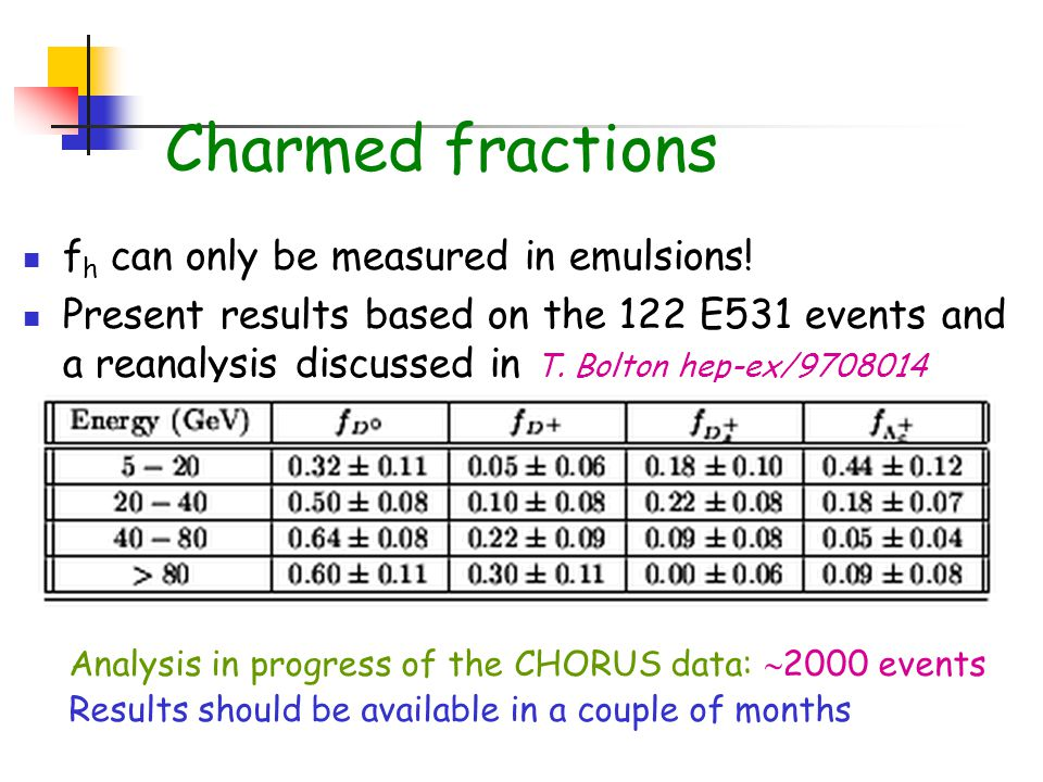 Charmed fractions f h can only be measured in emulsions.