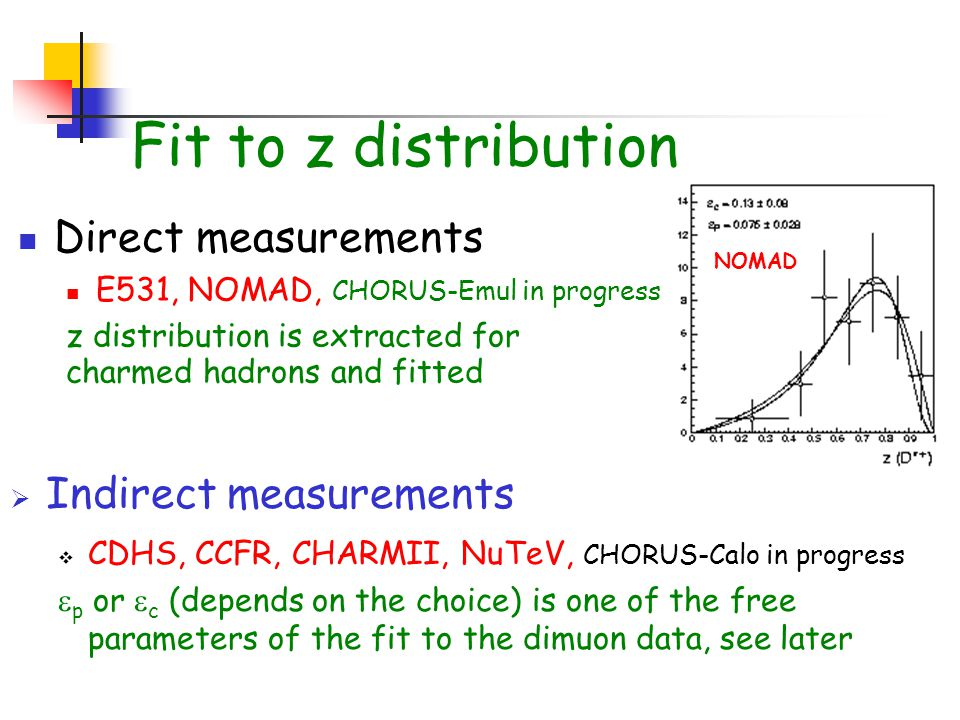 NOMAD Fit to z distribution Direct measurements E531, NOMAD, CHORUS-Emul in progress z distribution is extracted for charmed hadrons and fitted  Indirect measurements  CDHS, CCFR, CHARMII, NuTeV, CHORUS-Calo in progress  p or  c (depends on the choice) is one of the free parameters of the fit to the dimuon data, see later