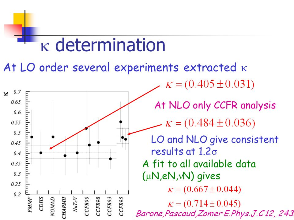  determination At LO order several experiments extracted  At NLO only CCFR analysis LO and NLO give consistent results at 1.2  A fit to all available data (  N,eN, N) gives Barone,Pascaud,Zomer E.Phys.J.C 12, 243