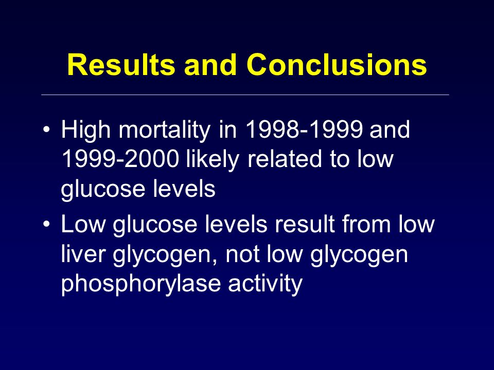 Results and Conclusions High mortality in 1998-1999 and 1999-2000 likely related to low glucose levels Low glucose levels result from low liver glycogen, not low glycogen phosphorylase activity