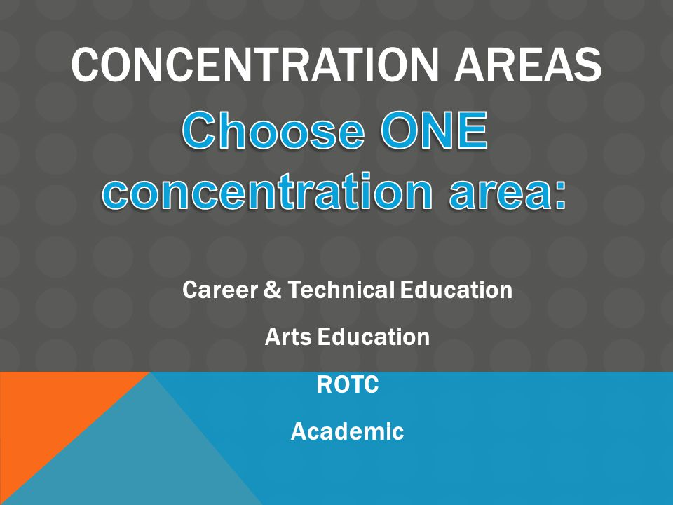 CONCENTRATION AREAS Career & Technical Education Arts Education ROTC Academic
