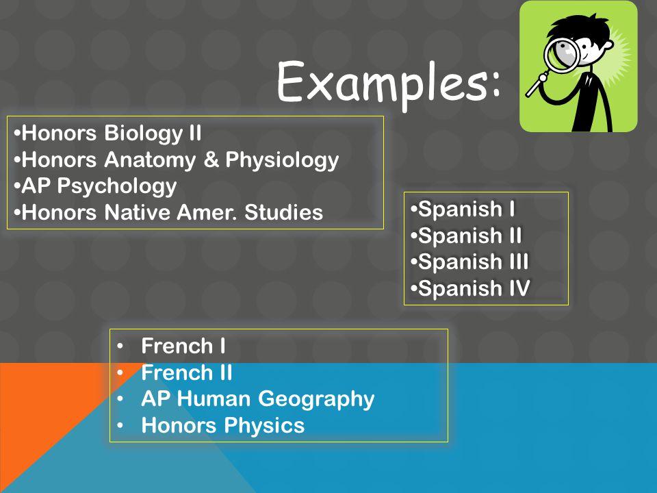 Examples: Honors Biology II Honors Anatomy & Physiology AP Psychology Honors Native Amer. Studies Spanish I Spanish II Spanish III Spanish IV Spanish