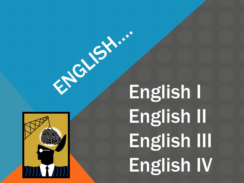 ENGLISH…. English I English II English III English IV
