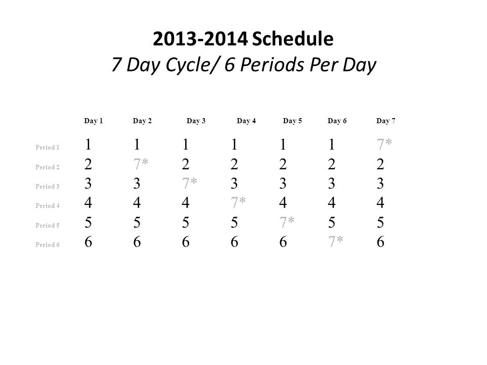 2013-2014 Schedule 7 Day Cycle/ 6 Periods Per Day Day 1Day 2 Day 3 Day 4 Day 5Day 6Day 7 Period 1 1111117* Period 2 2 7*22222 Period 3 337* 3333 Perio