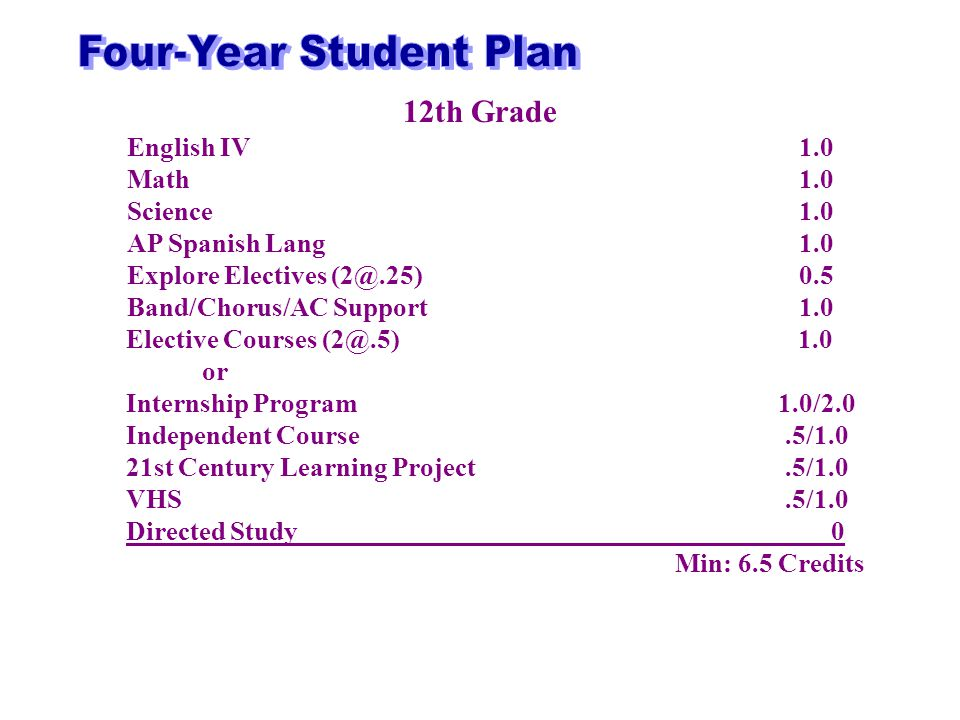 12th Grade English IV1.0 Math 1.0 Science1.0 AP Spanish Lang1.0 Explore Electives (2@.25)0.5 Band/Chorus/AC Support1.0 Elective Courses (2@.5) 1.0 or Internship Program1.0/2.0 Independent Course.5/1.0 21st Century Learning Project.5/1.0 VHS.5/1.0 Directed Study 0 Min: 6.5 Credits