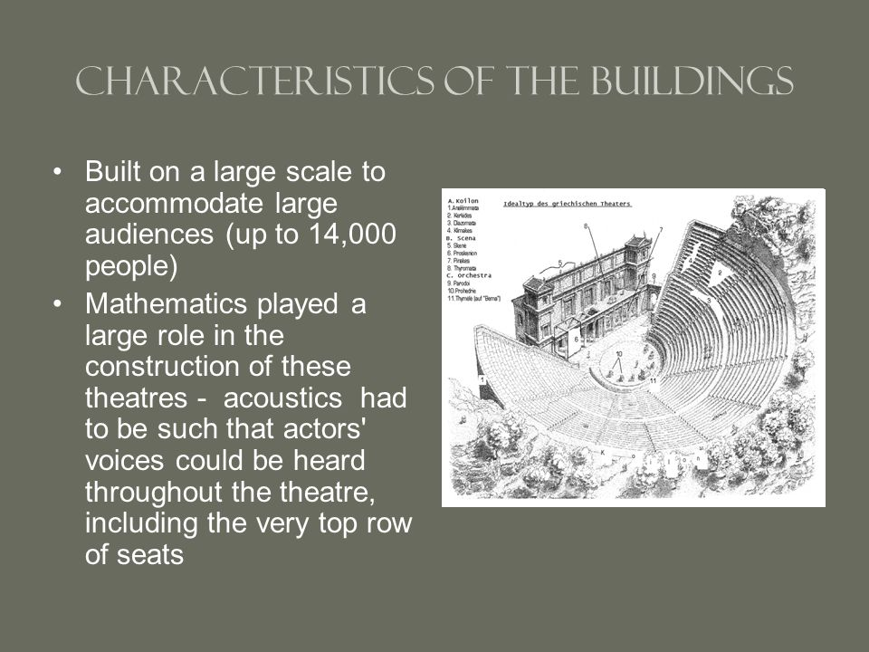 Characteristics of the Buildings Built on a large scale to accommodate large audiences (up to 14,000 people) Mathematics played a large role in the construction of these theatres - acoustics had to be such that actors voices could be heard throughout the theatre, including the very top row of seats