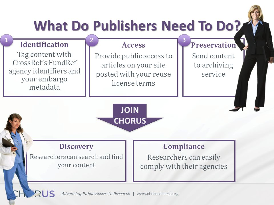 Advancing Public Access to Research | www.chorusaccess.org What Do Publishers Need To Do.