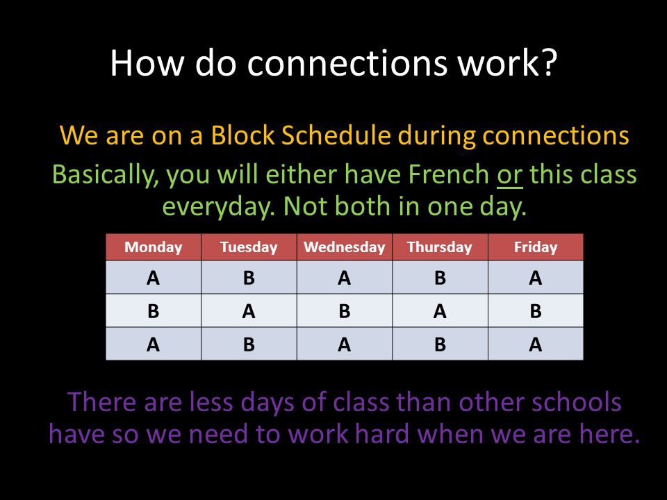 How do connections work? We are on a Block Schedule during connections Basically, you will either have French or this class everyday. Not both in one