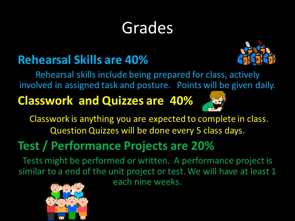 Grades Rehearsal Skills are 40% Rehearsal skills include being prepared for class, actively involved in assigned task and posture. Points will be give