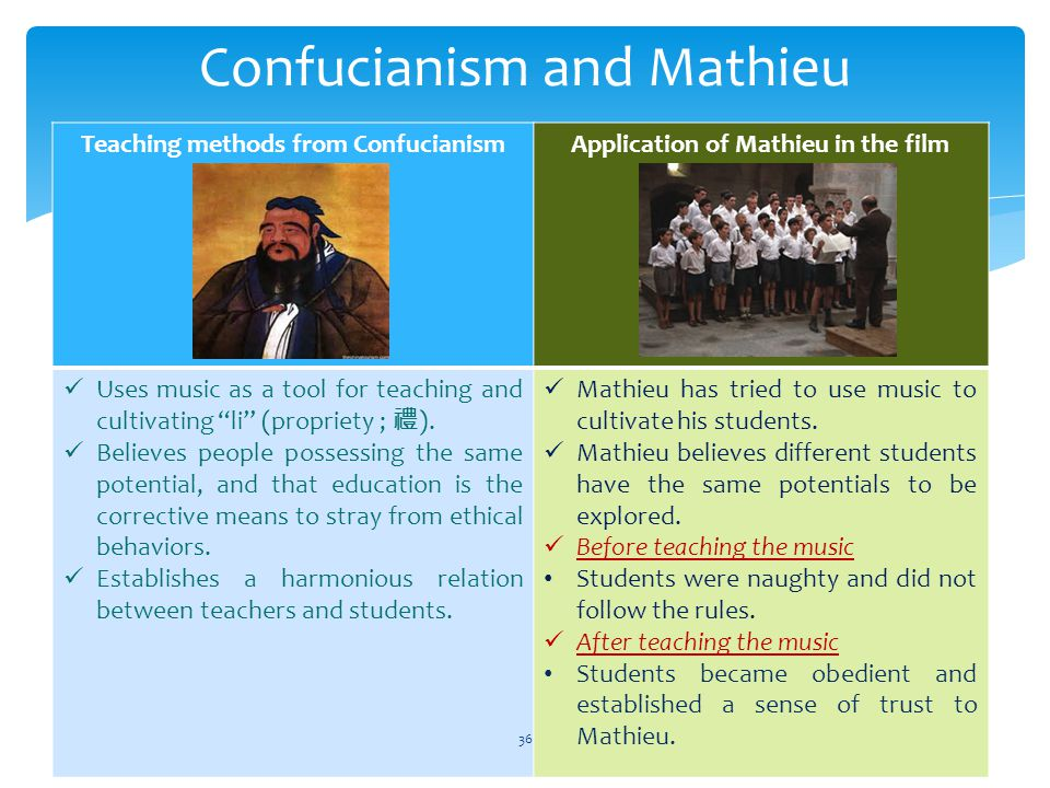 Confucianism and Mathieu Teaching methods from ConfucianismApplication of Mathieu in the film Uses music as a tool for teaching and cultivating li (propriety ; 禮 ).